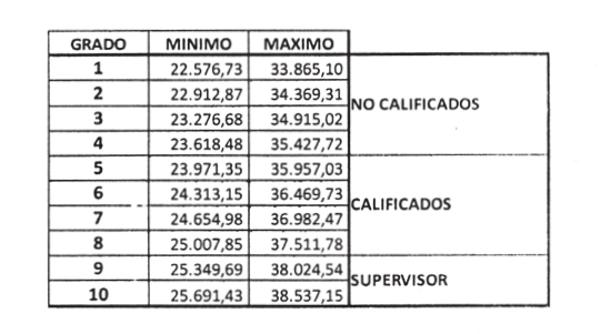 tabulador-obreros-Sep2016