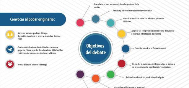 Constituyente, la opción para el diálogo nacional por la paz